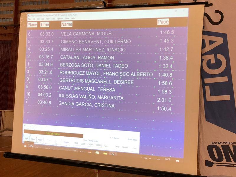 Clasificación Campeonato Autonómico de Remoergómetro de la Comunidad Valenciana